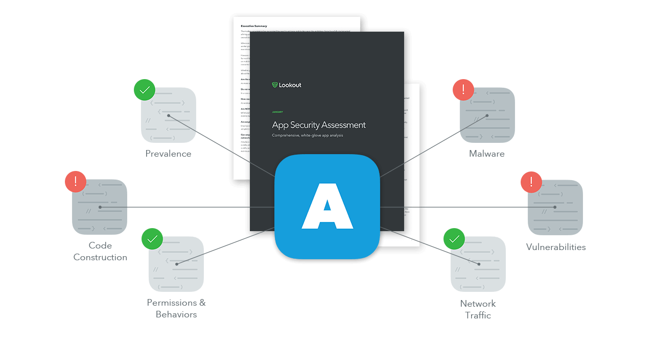 App Security Assessment